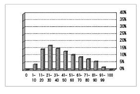英語の最頻値が20点台!!平成28年度の公立入試5科目平均点から見る入試総括①